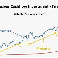 Passiver Cashflow WorkshopInvestieren in 3 Top Sektoren (The Kiyosaki Way)