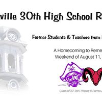 Brockville 30th High School Reunion - Class of 1987(ish)