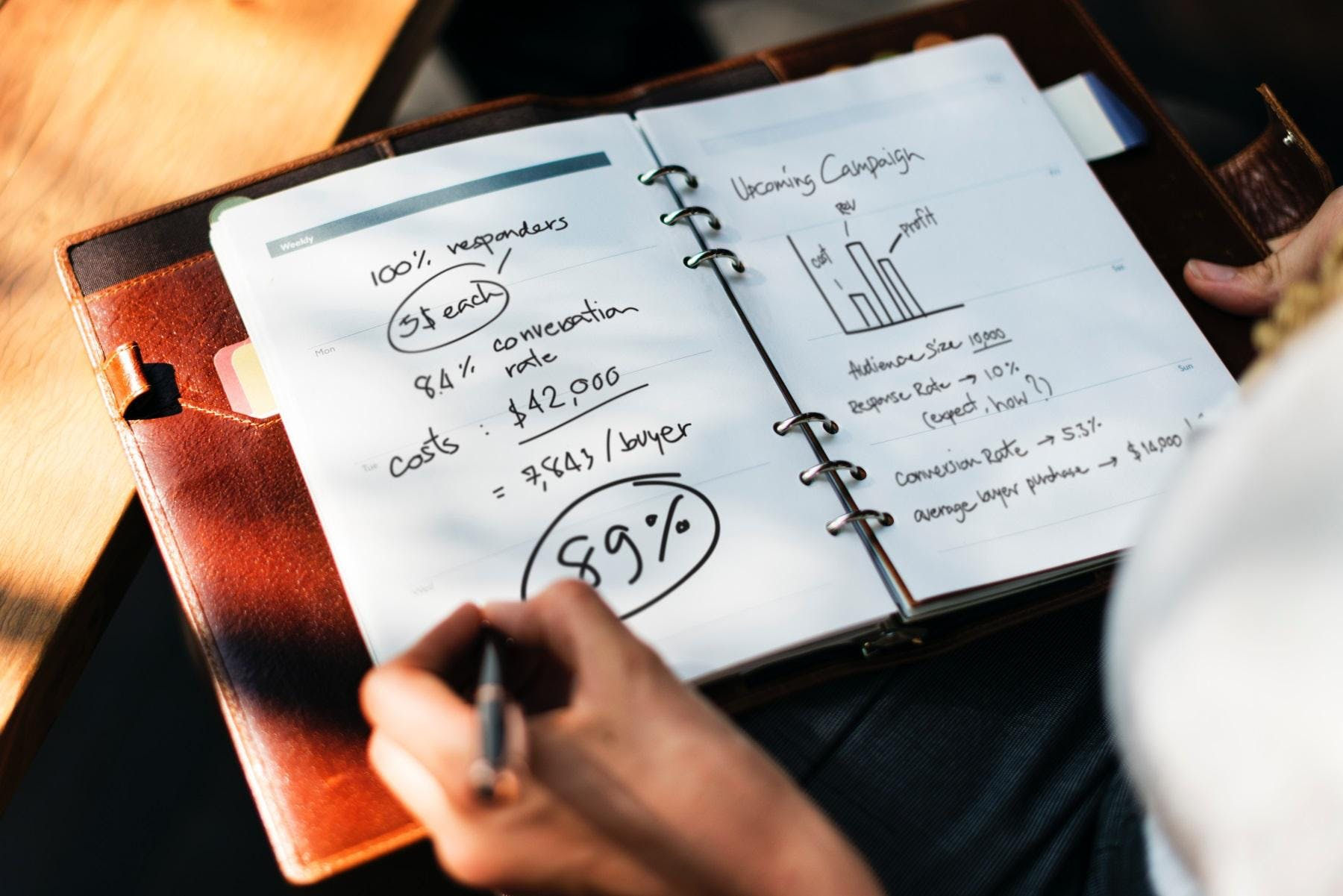 making marketing sense and dollars how to plan and measure your