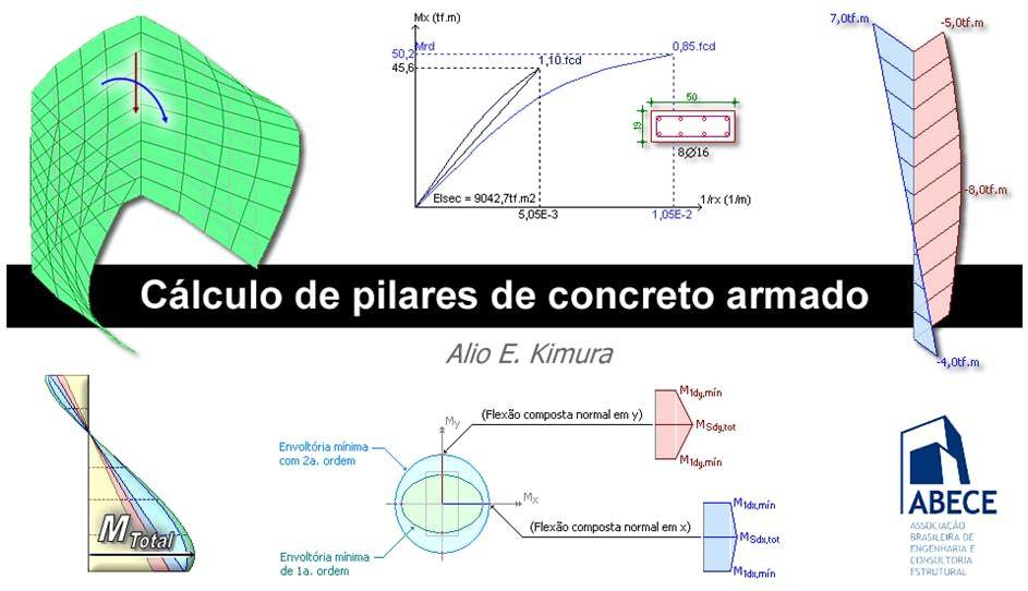 Clculo de Pilares de Concreto Armado (So PauloSP)