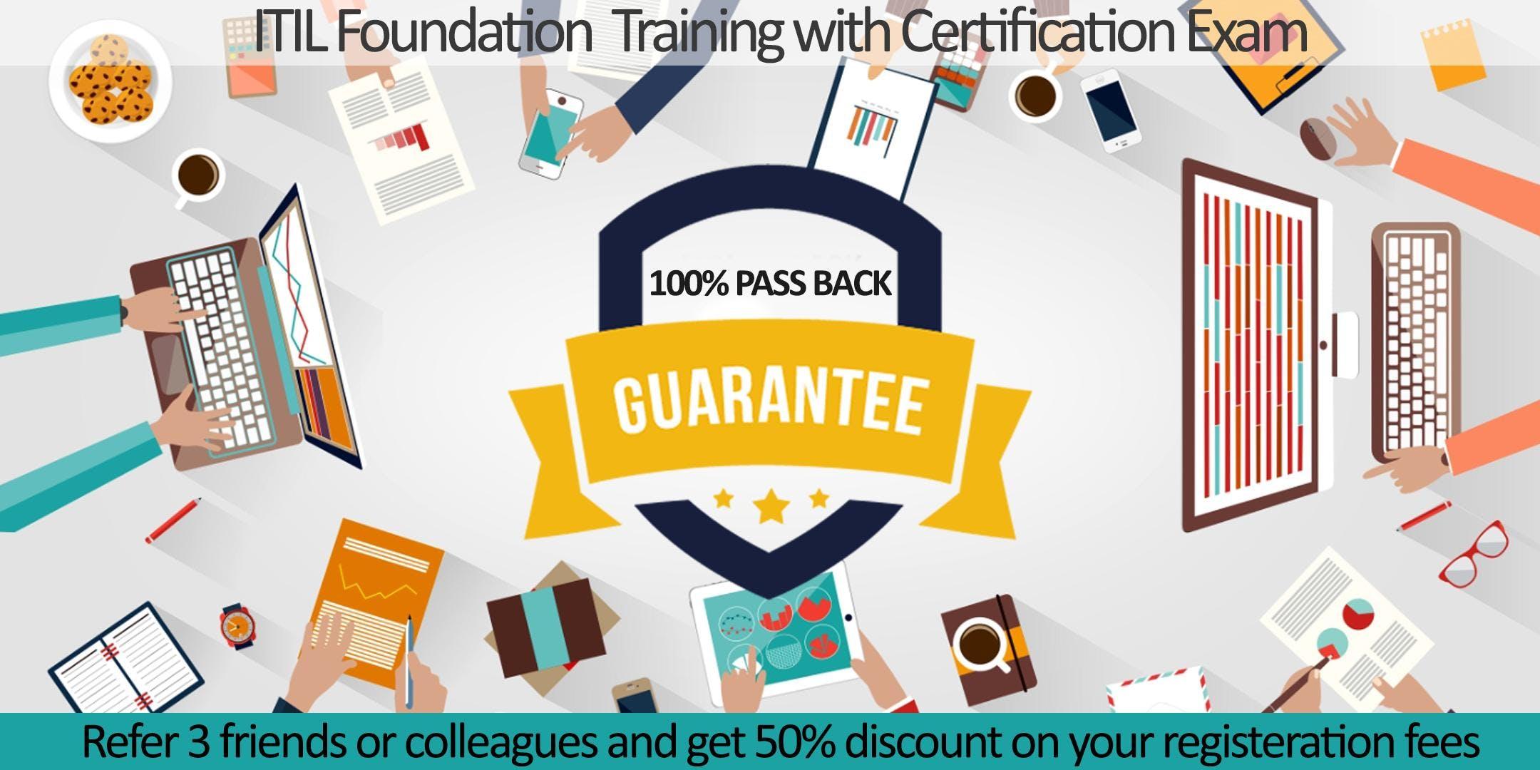 Itil Foundation Certification Training In Jacksonville Fl Usa