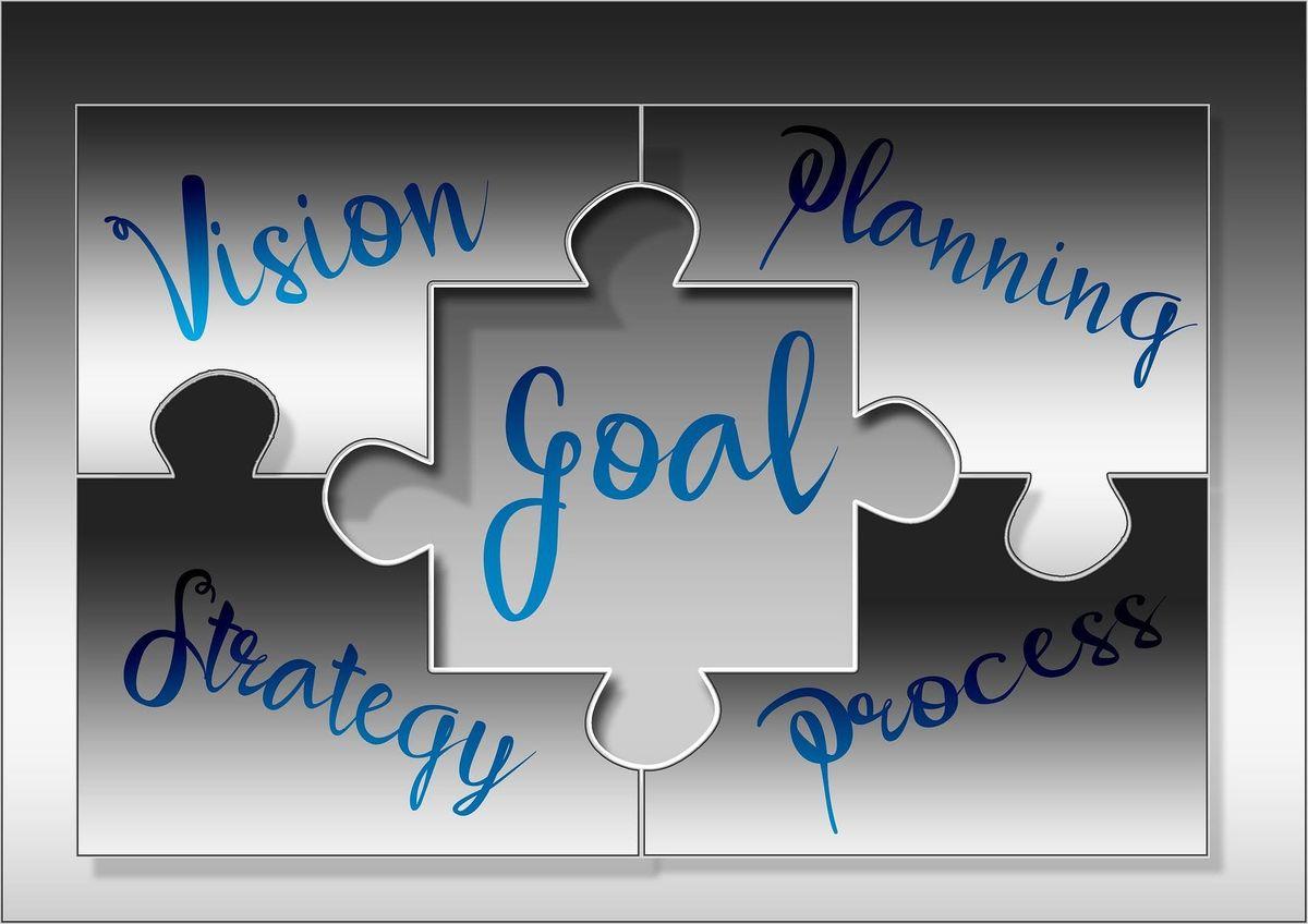 Art Of Goal Attainment Workshop and Seminar