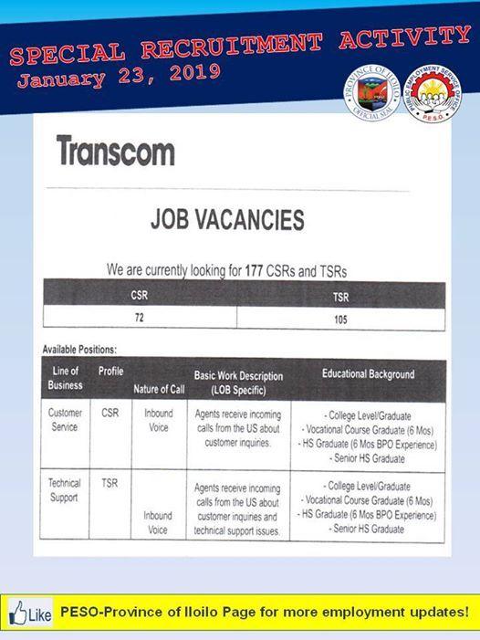 Transcom Special Recruitment Activity
