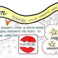 PeerNetBC 2017 Annual General Meeting (AGM)
