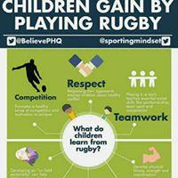 Mini Rugby Registration