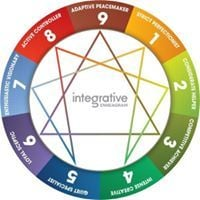 Integrative Enneagram Solutions