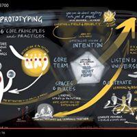 Leadership From The Emerging Future Webinar Series