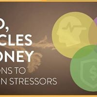 Mind Muscles &amp Money- Solutions to Common Stressors