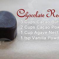 New Tasty Recipe Quadruple Raw Chocolate Uncake Decadence