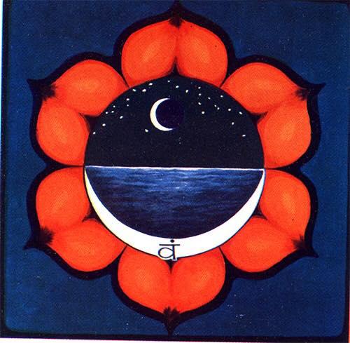 Image result for swadhisthana chakra