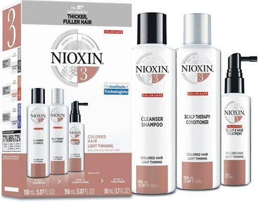Jaunums Nioxin atjaunot produktu lnija