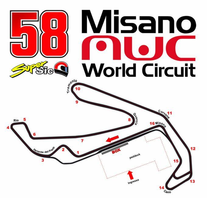 San Marino Moto GP 2018