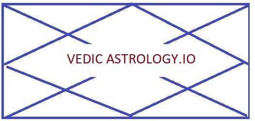 Introduction to Vedic Astrology Training for Beginners in Cincinnati OH Learn Vedic Astrology  How to become a Vedic astrologer  Vedic astrologer training
