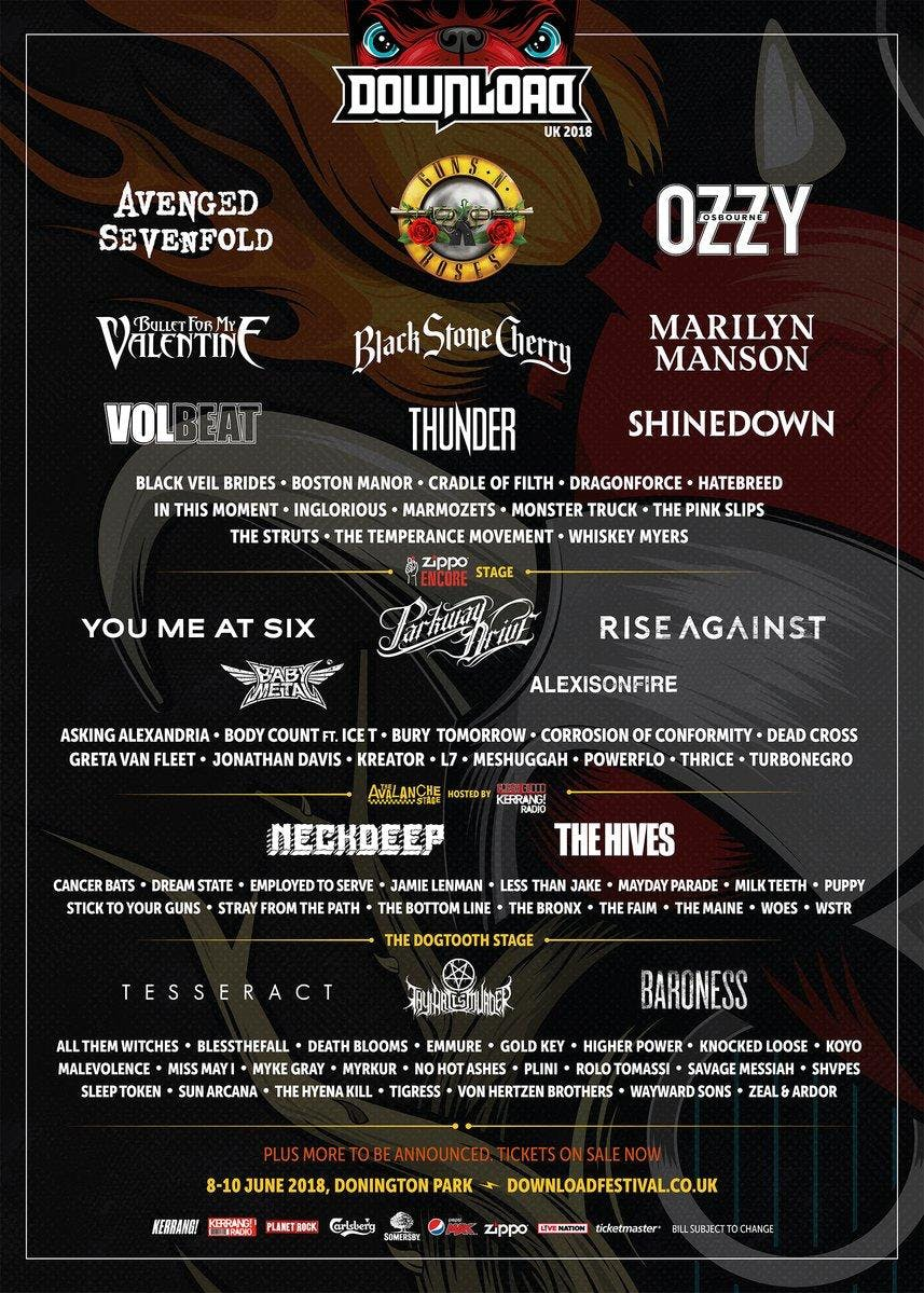 Popsike. Com 2x download festival 5 day camping and arena tickets.