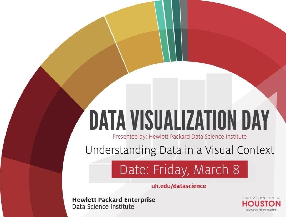 HPE Data Science Institute Presents Data Visualization Day