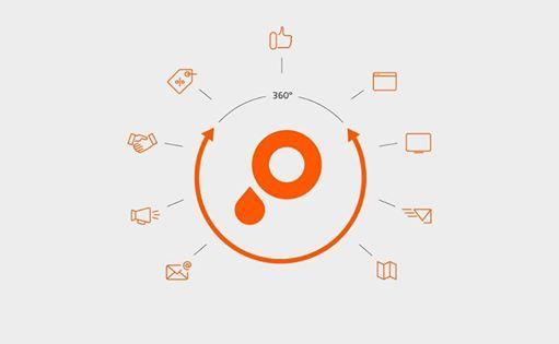 ContentMarketing im B2BUmfeld mit MultiChannelKampagnen