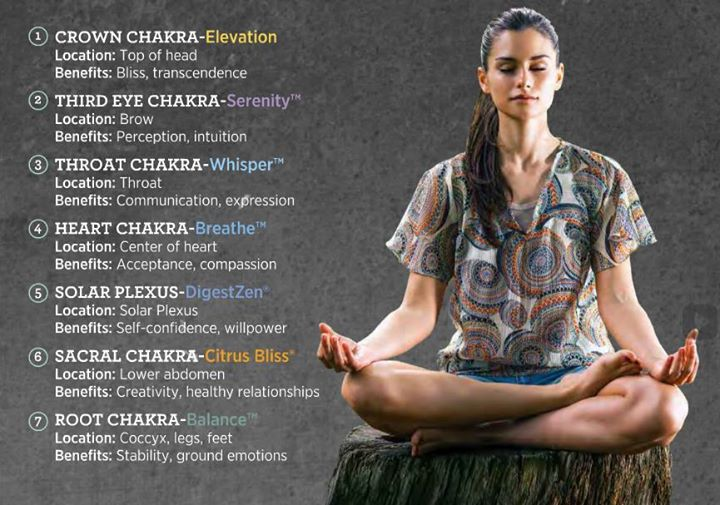 Chakra Balancing With Doterra Essential Oils At Mount