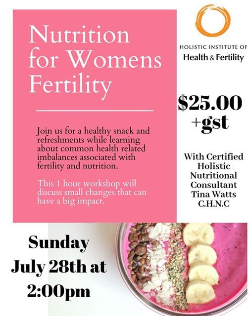 Nutrition for Womens Fertility at Holistic Institute of