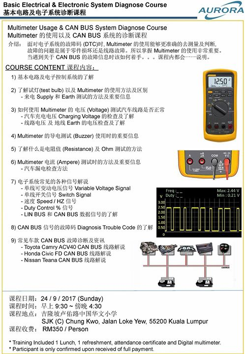 Multimeter Usage & CAN BUS System at Chung Kwo中国小学, Kuala Lumpur