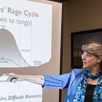 Parenting Classes with Sarah Wayland Ph.D.