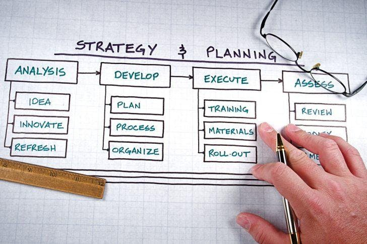 Prosperity build a blueprint for your lead generation company at prosperity build a blueprint for your lead generation company malvernweather Choice Image