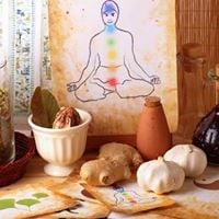 Good Habits Of Yogis - Winter to Spring