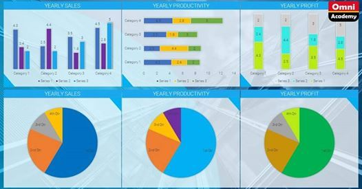 Build Reports and Dashboards with Oracle BI - Free workshop