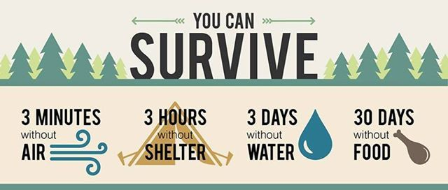 Outdoor Survival Camp for children
