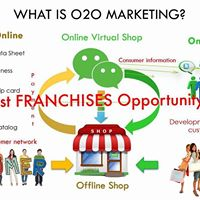 Own A Shopping Platform Through Micro Franchising