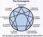 WHY PEOPLE DONT HEAL & THE ENNEAGRAM
