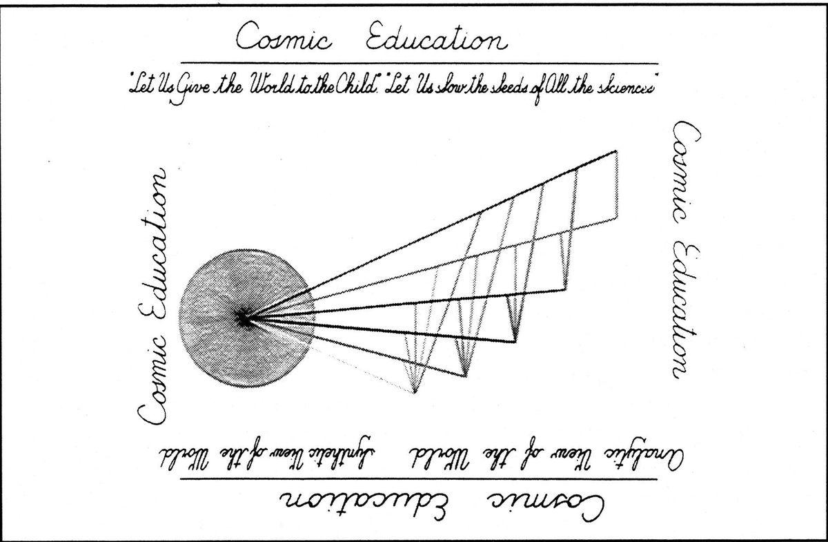 From the Advanced Method to Montessoris Cosmic Education with Baiba Krumins Grazzini