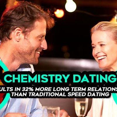 Speed dating near utica ny