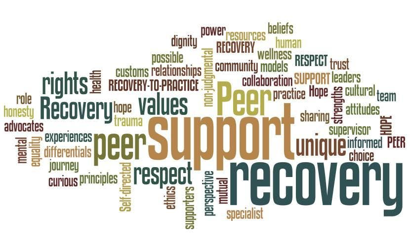 2018 Regional Ohio Peer Recovery Supporter Symposiums - NEW DATE ADDED