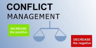 Conflict Management Training in Columbus OH on Oct 16th 2019