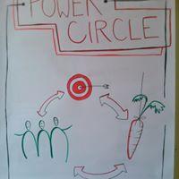 Dresden Power Circle fr berufsttige Frauen