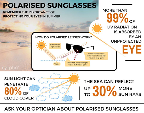 Walkers Opticians Sunglasses Open Day