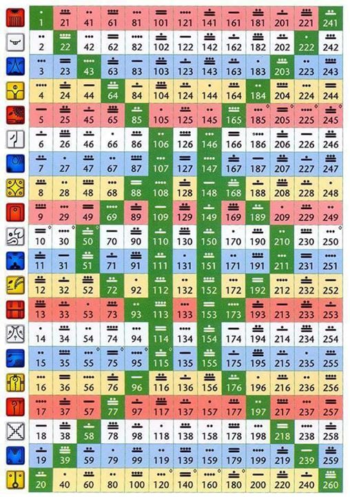 Calendario Maya Tzolkin 13 Lunas 3