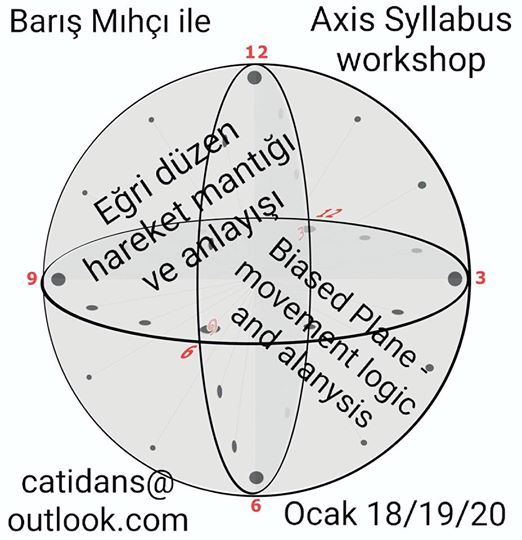 Bar Mh ile Eri Dzen - hareket mant ve anlay