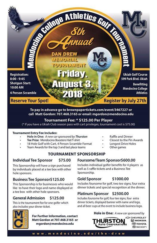 Mendocino College Campus Map.Mendocino College Athletics 8th Annual Golf Tournament At Mendocino