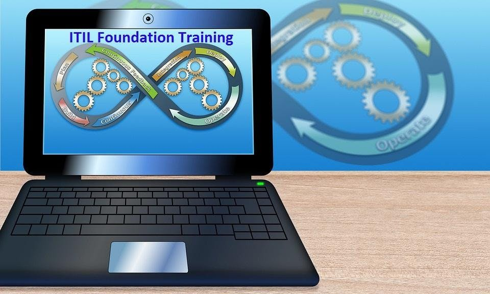 ITIL Foundation Classroom Training in Tempe AZ