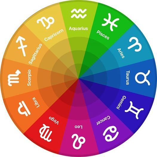 Intro to Astrology & Numerology