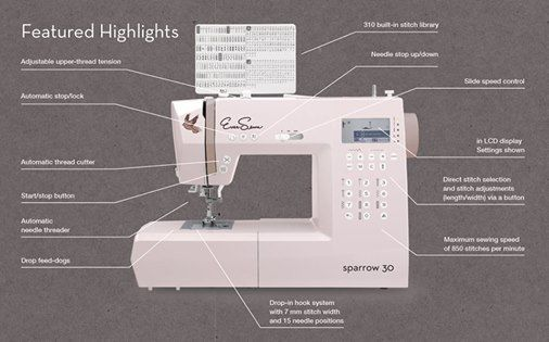 Eversewn Sewing Machine Event & Demo Day