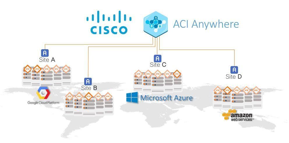 Cisco DCUG Workshop IRVINE - Multicloud Networks & Applications