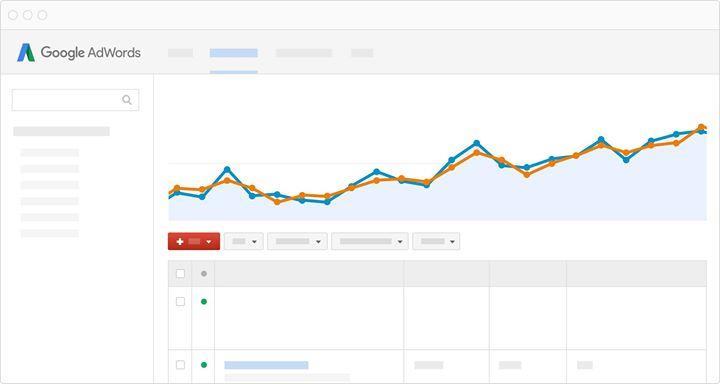 Google AdWords Search Advanced 1 day course