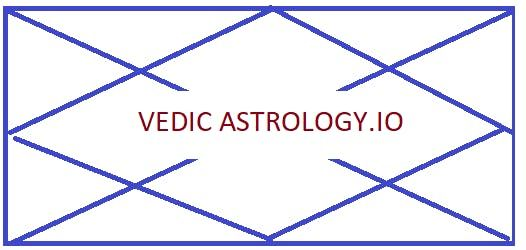 Introduction to Vedic Astrology Training for Beginners in Mumbai India Learn Vedic Astrology  How to become a Vedic astrologer  Vedic astrologer training
