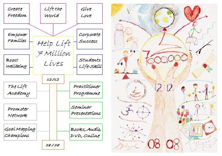 brian mayne goal mapping pdf
