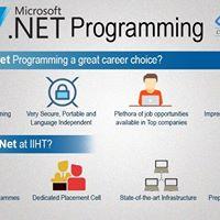 Seminar on Dot NET