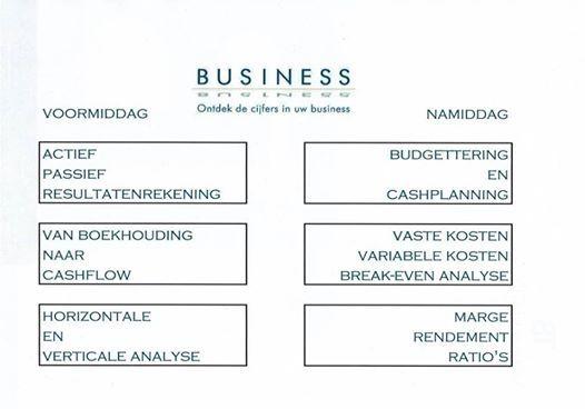 Opleidingsdag Ontdek De Cijfers in Uw Business