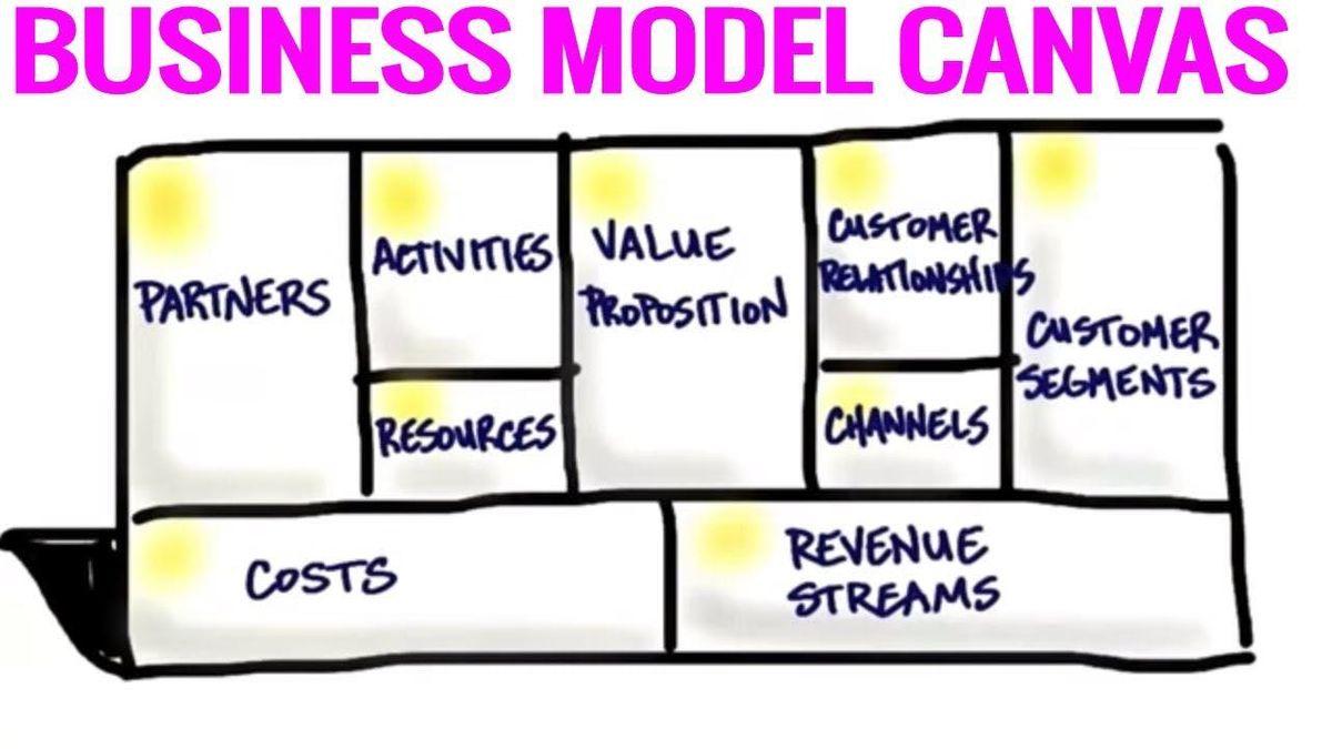 Atelier - Confrence Business Model Canvas. Disruptez votre modle daffaires.