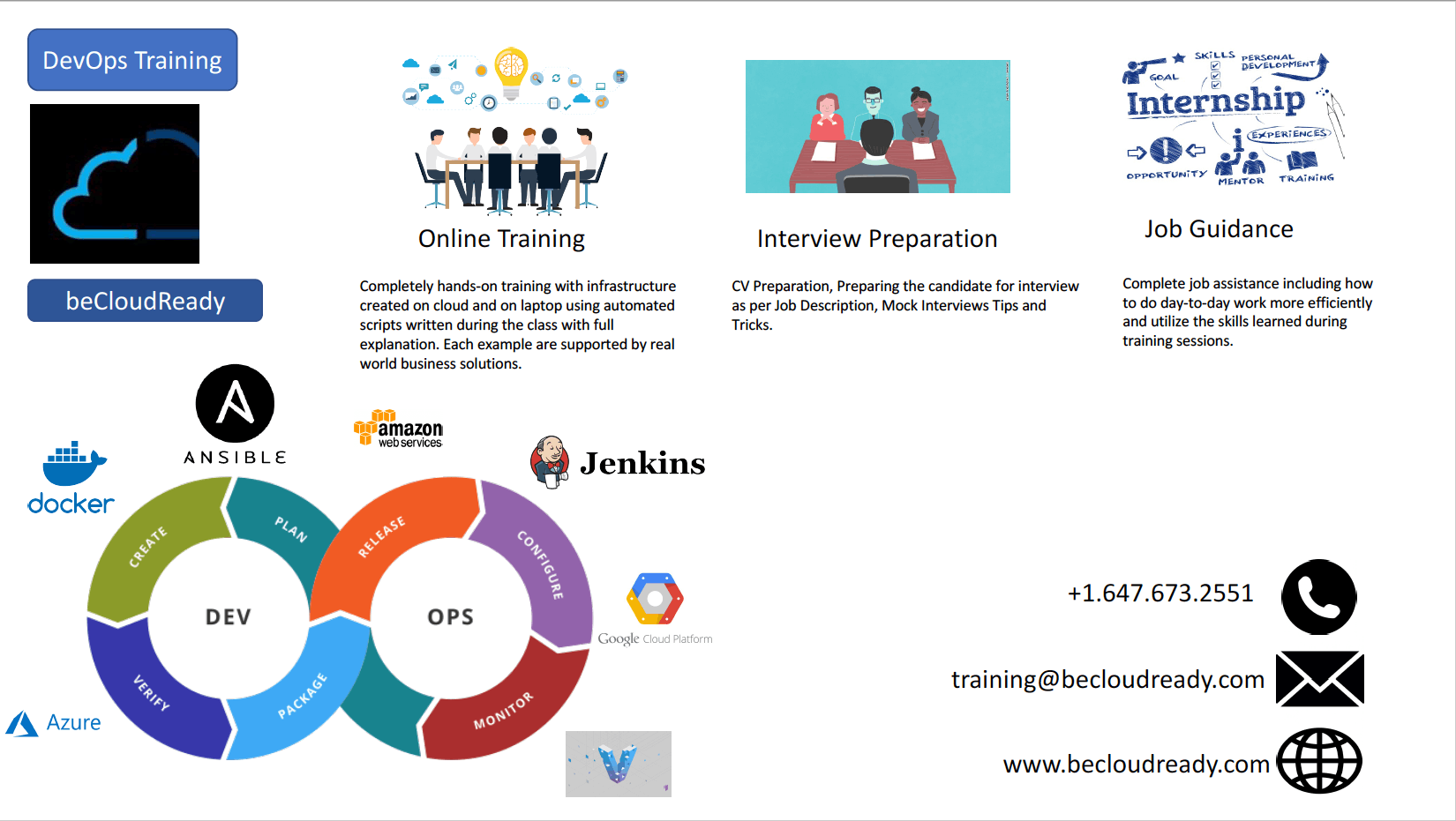 DevOps training AnsiblePythonJenkins AWS Cloud Azure Docker -Ahmedabad India
